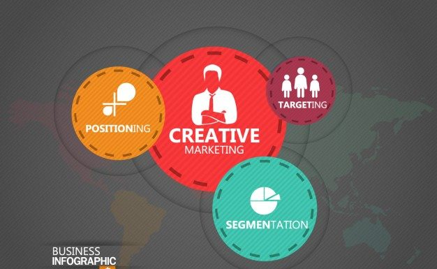 infographic for creative marketing using segmentation