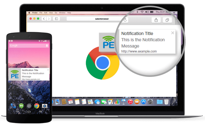 What is Chrome Push Notification?