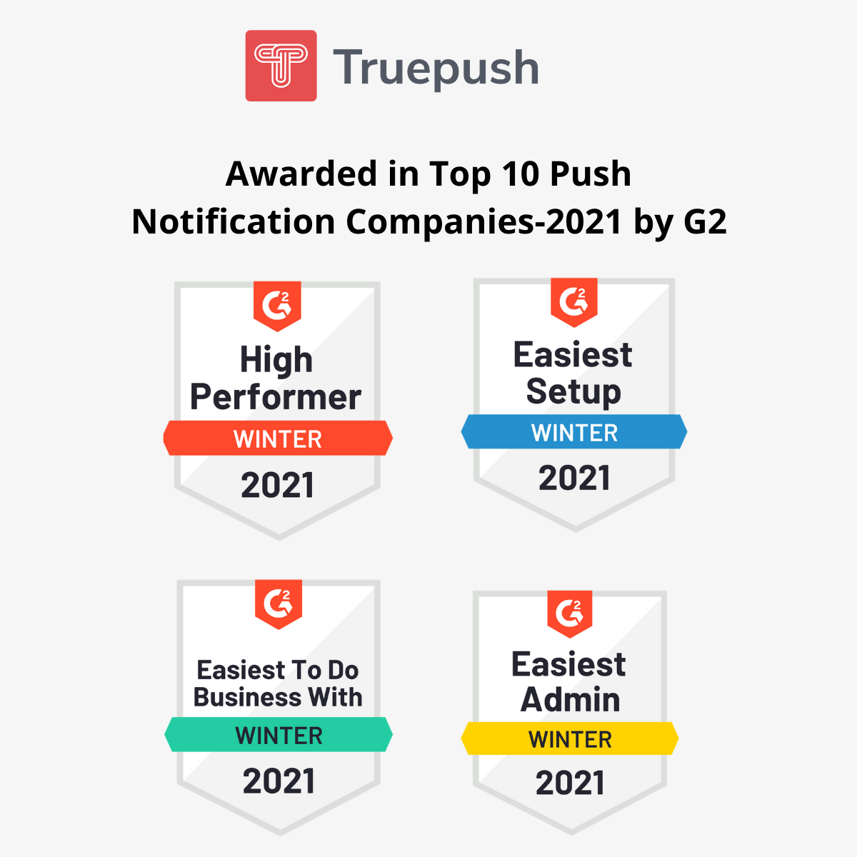 Truepush awarded for various categories by G2 reports 2021