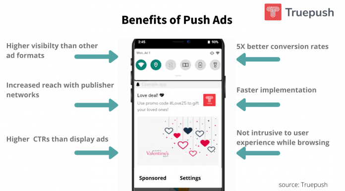 push ads for advertisers